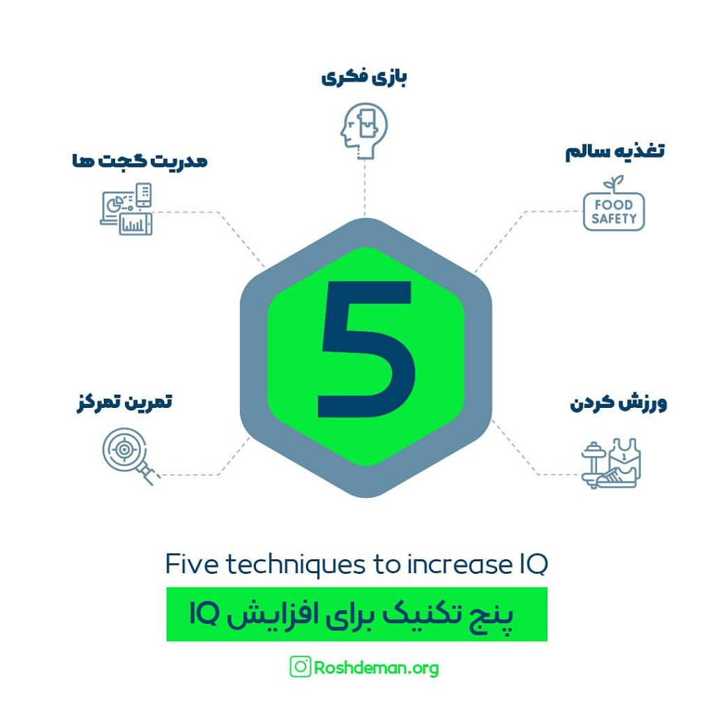 5 روش افزایش QI