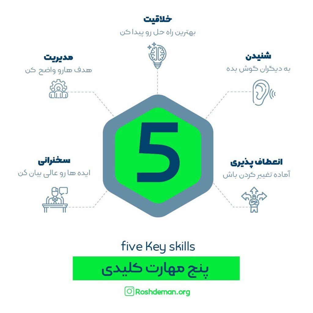 5 مهارت کلیدی