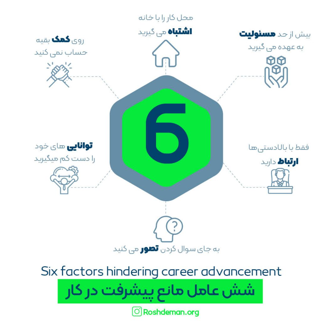6 عامل پیشرفت